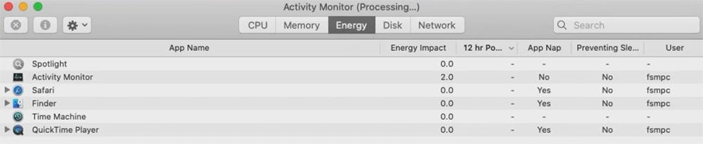 Task Manger energy usage tab on Mac