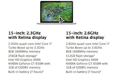 image showing stats of 15 inch macbook pro