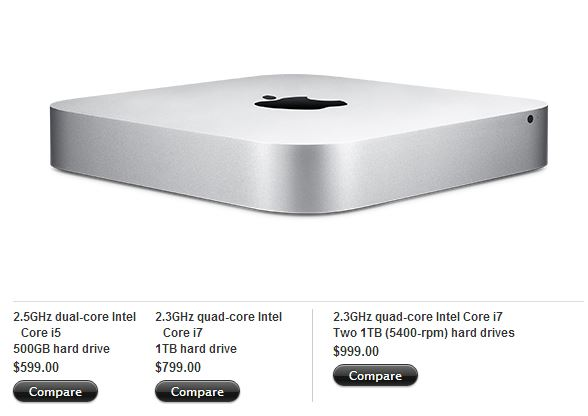 compare apple desktops