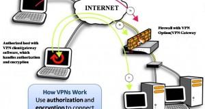 VPN network 2