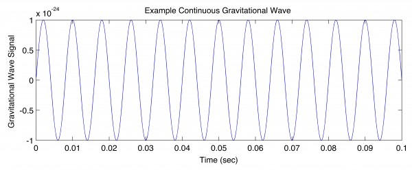 continuous gravitational waves