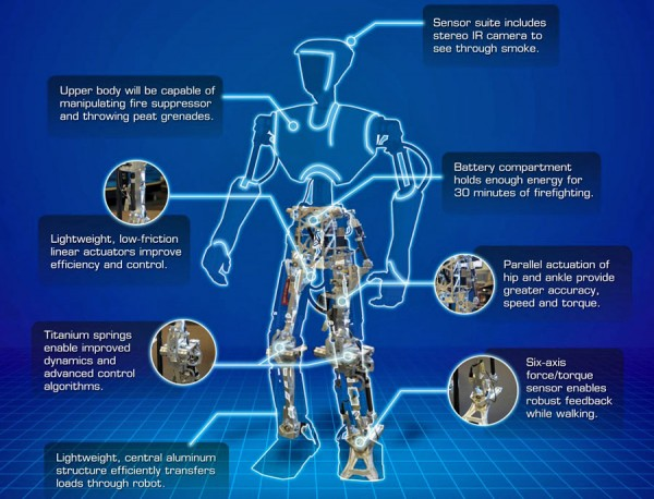 resuce robot