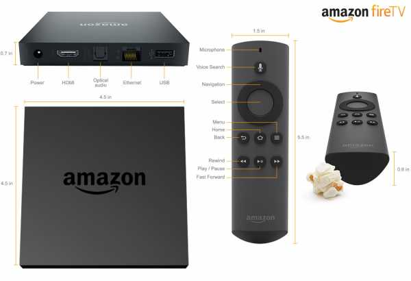 Amazon Fire TV comparison