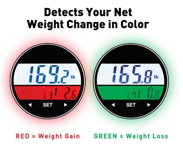 detects weight changes