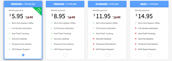 Inconsistent Pricing