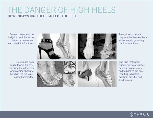 6443cebd8b45 One of the major issues with stilettos is that your heel is basically  standing on something that resembles a prison knife