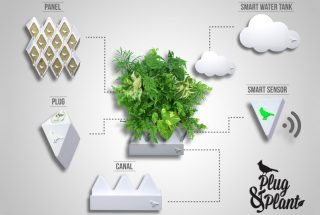 The Plug and Plant: The Smart Garden Concept for Apartments