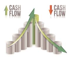 cash flow crisis for business