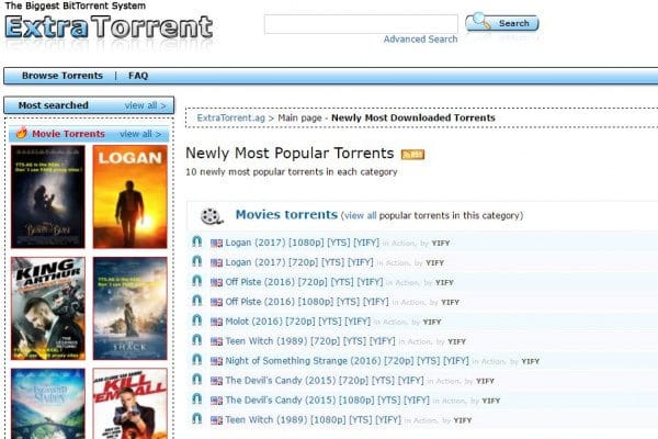 ExtraTorrent Downloads