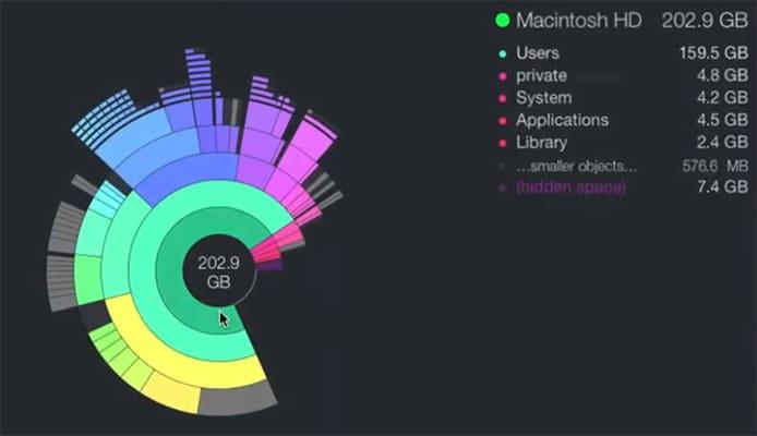DaisyDisk interface